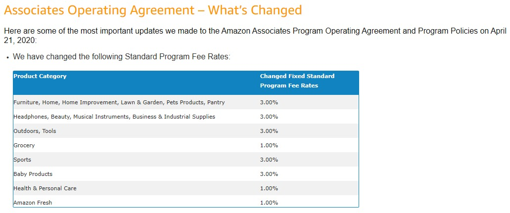 amazon affiliate program commission chart image