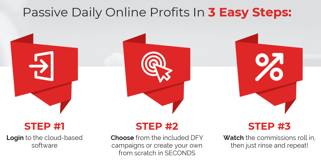 online commission strategy benefit image